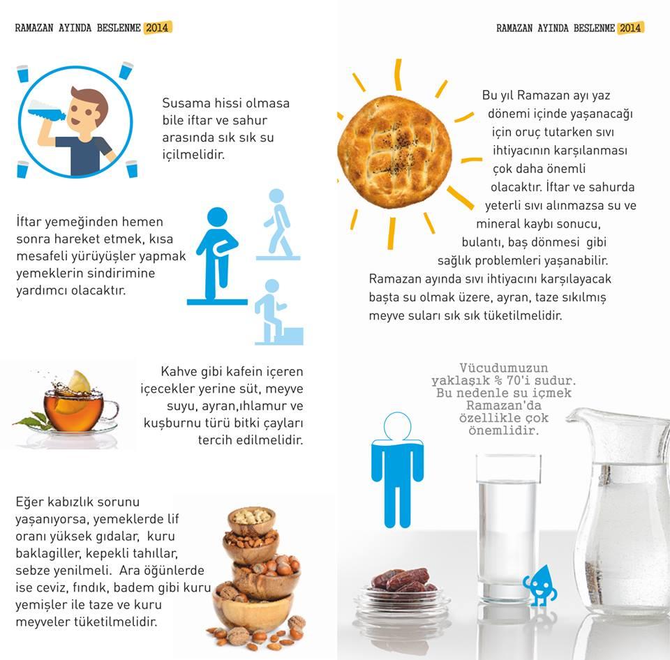 11 beslenme düzenindeki değişikliklere bağlı olarak